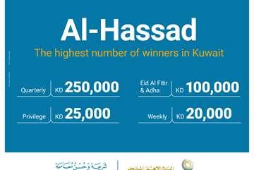 Ahli United Bank (AUB) Congratulates the Winners of Al-Hassad Weekly Draw